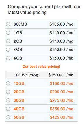 att-data-plan-pricing